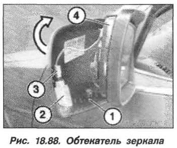 Рис. 18.88. Обтекатель зеркала БМВ X5 E53