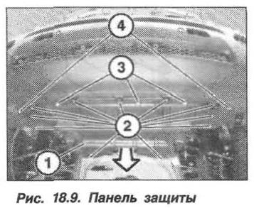 Рис. 18.9. Панель защиты БМВ X5 E53