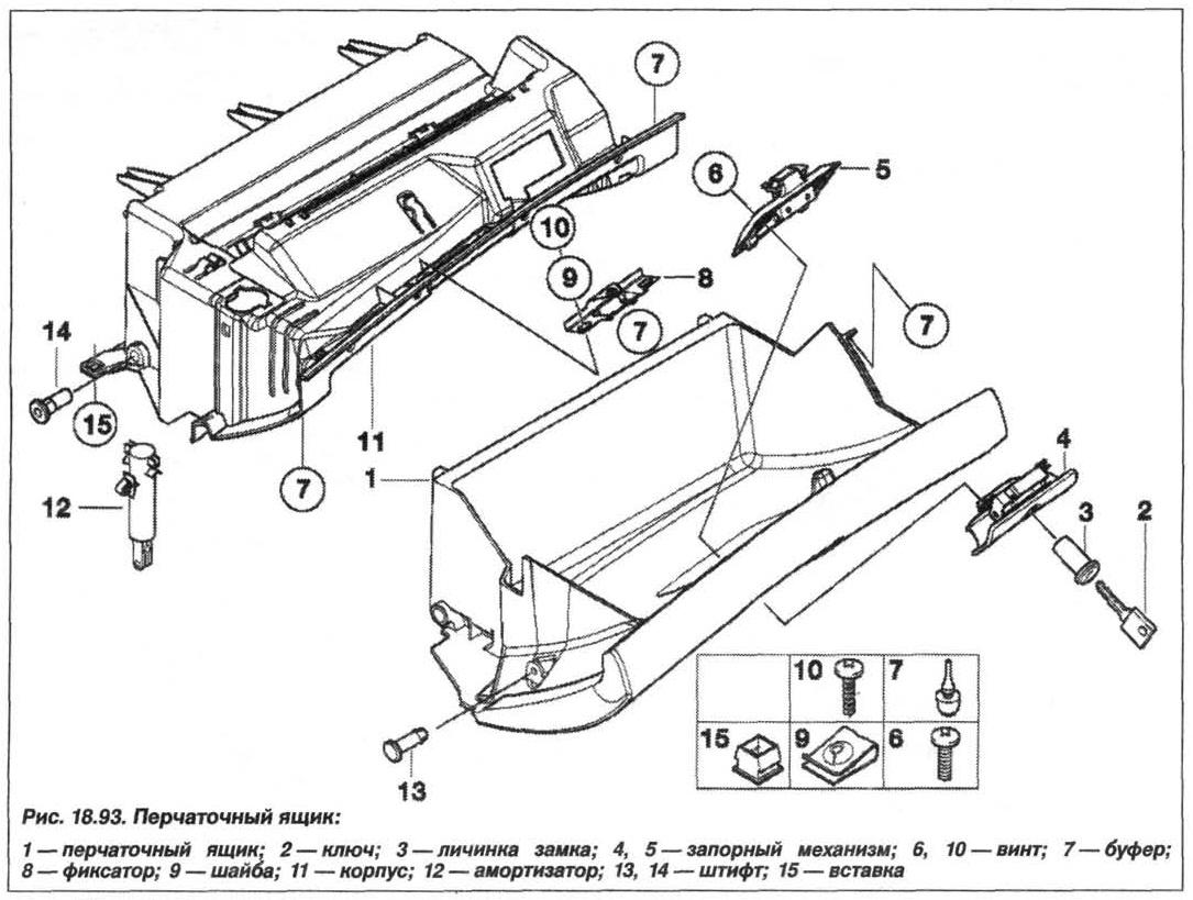 Рис. 18.93. Перчаточный ящик БМВ X5 E53